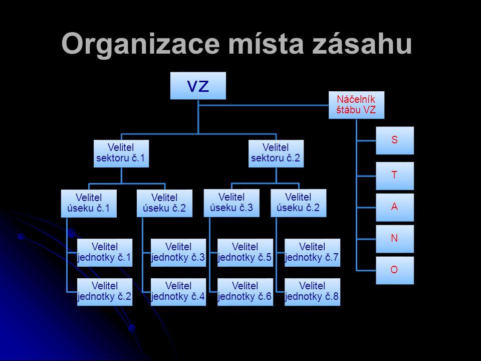 Organizace místa zásahu