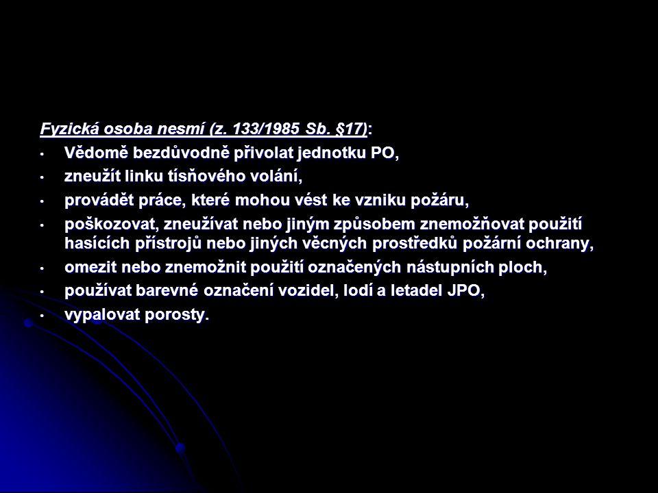Fyzická osoba nesmí (z. 133/1985 Sb. §17):