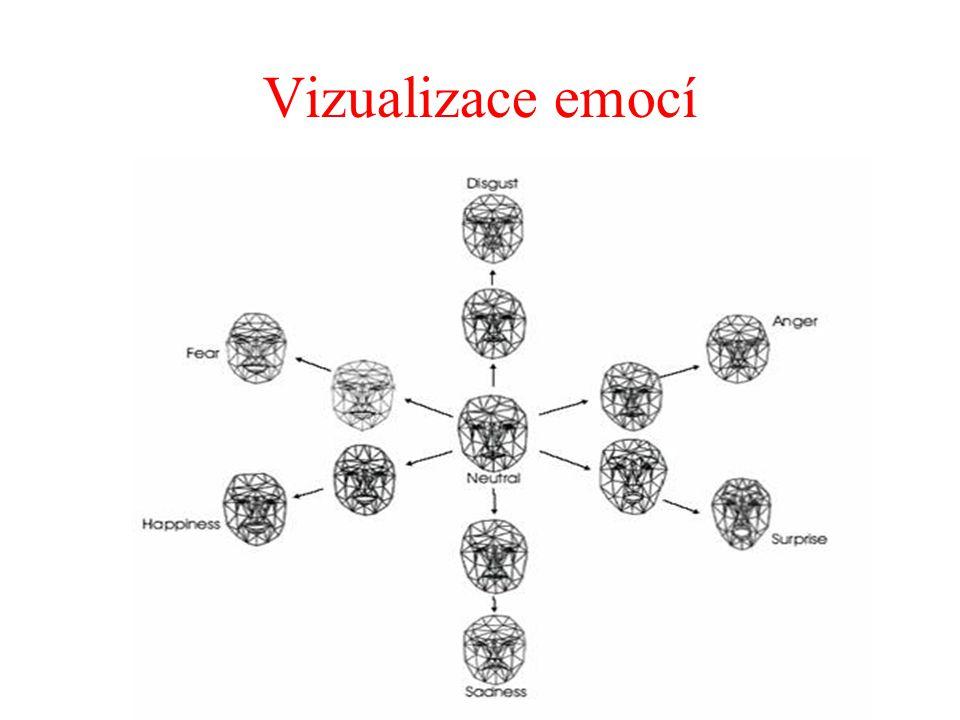 Vizualizace emocí