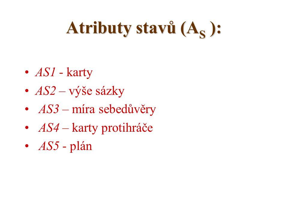 Atributy stavů (AS ): AS1 - karty AS2 – výše sázky