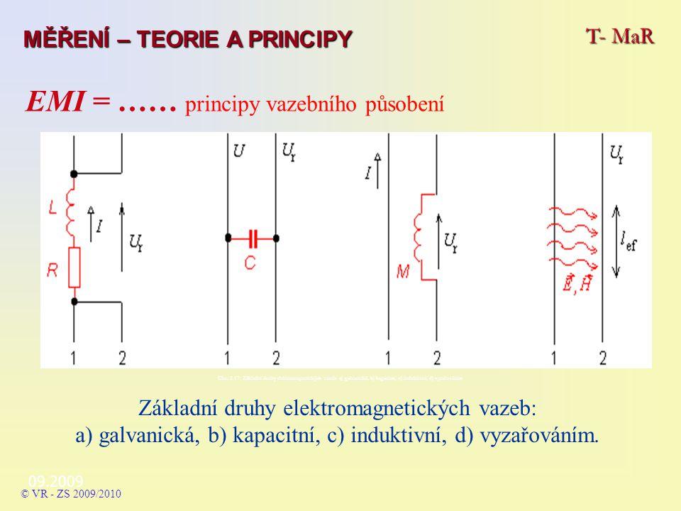 EMI = …… principy vazebního působení