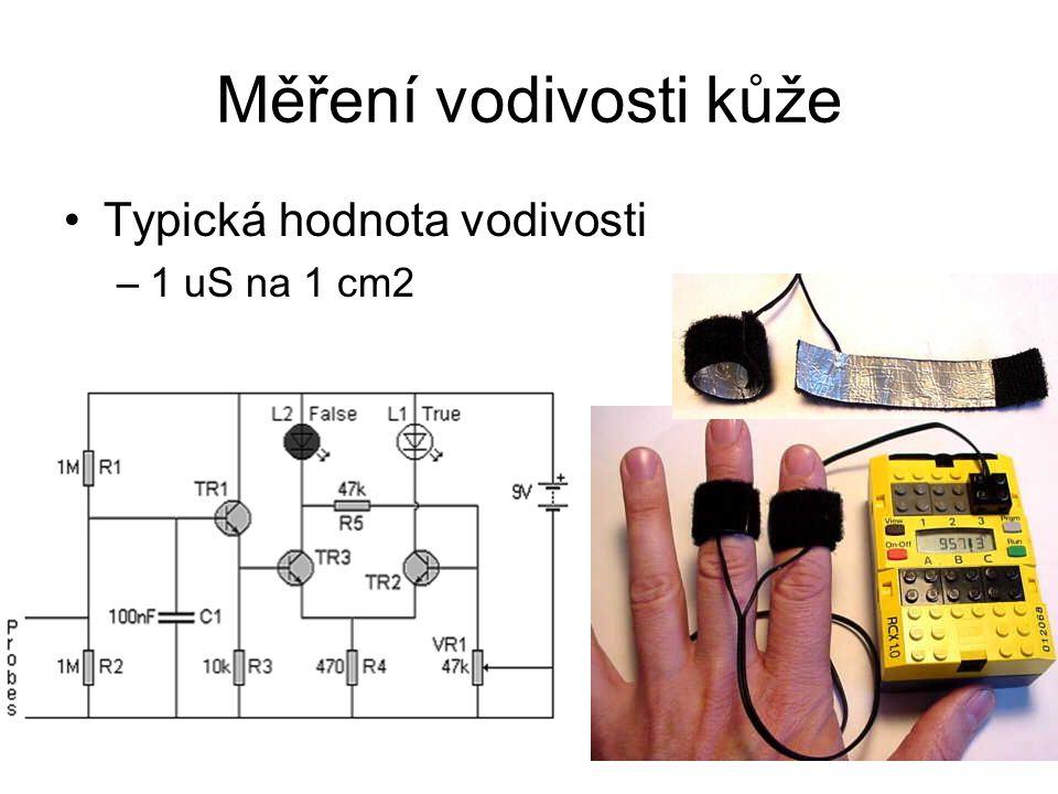 Měření vodivosti kůže Typická hodnota vodivosti 1 uS na 1 cm2