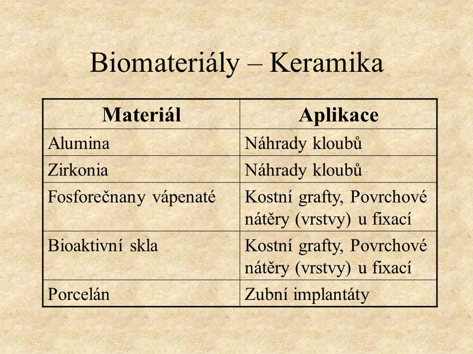 Biomateriály – Keramika