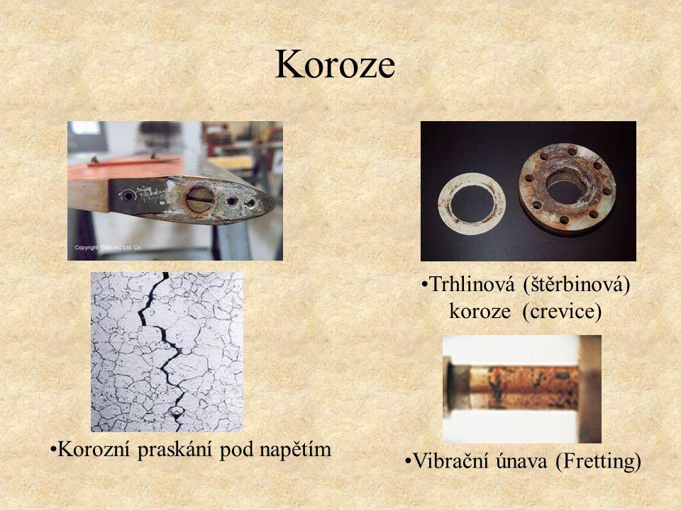 Koroze Galvanic Trhlinová (štěrbinová) koroze (crevice)