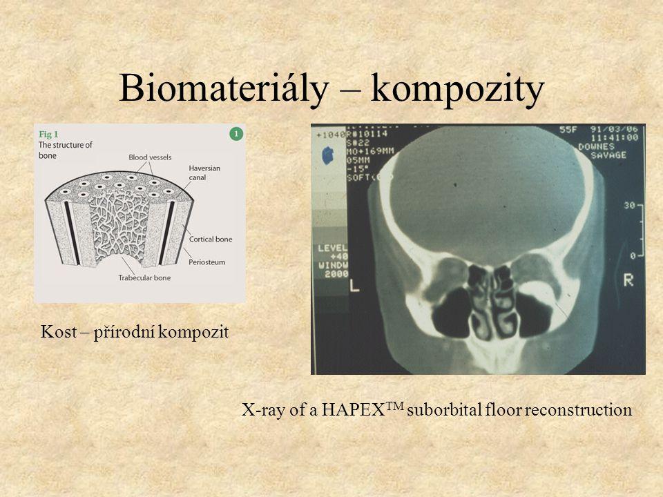 Biomateriály – kompozity