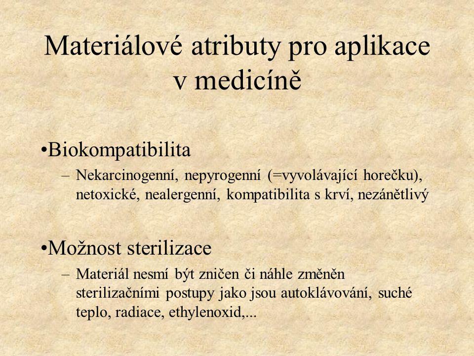 Materiálové atributy pro aplikace v medicíně