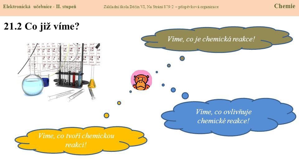 21.2 Co již víme Víme, co je chemická reakce!