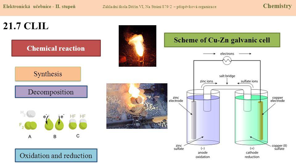 Scheme of Cu-Zn galvanic cell