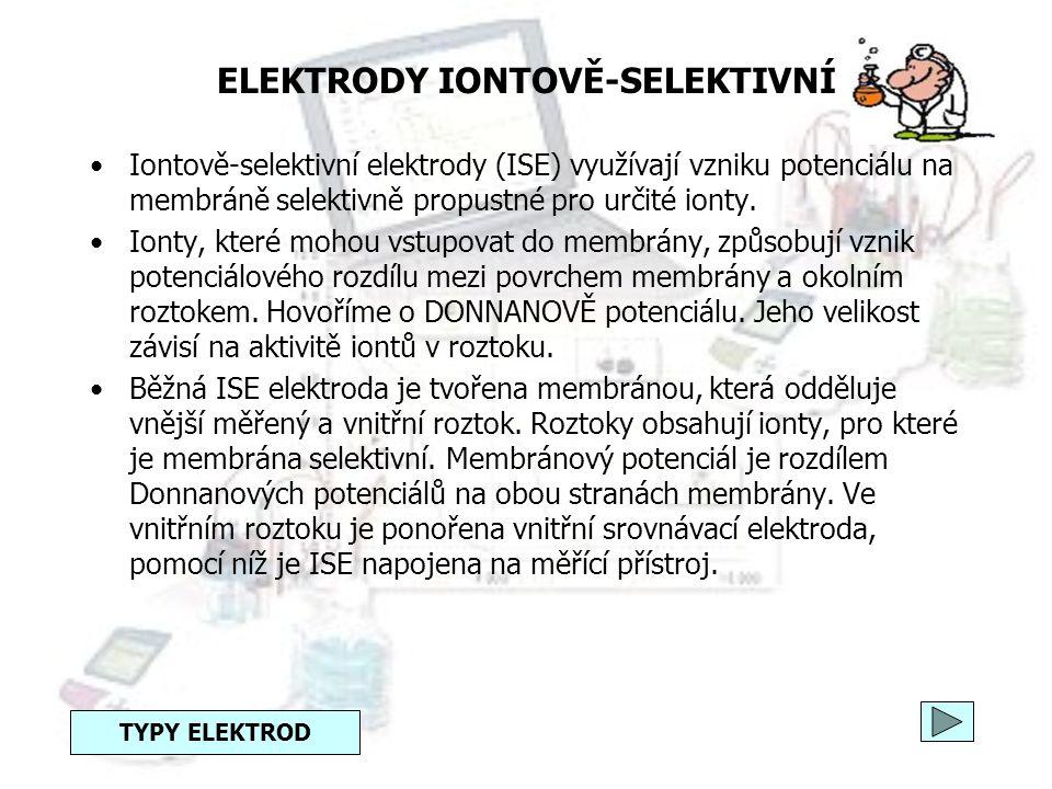 ELEKTRODY IONTOVĚ-SELEKTIVNÍ