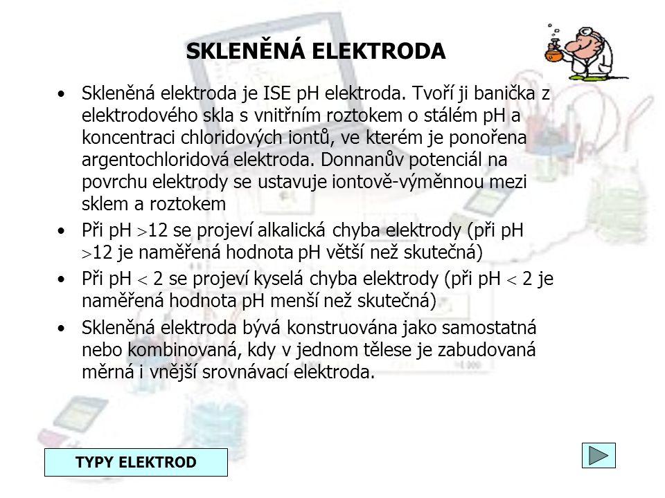 SKLENĚNÁ ELEKTRODA