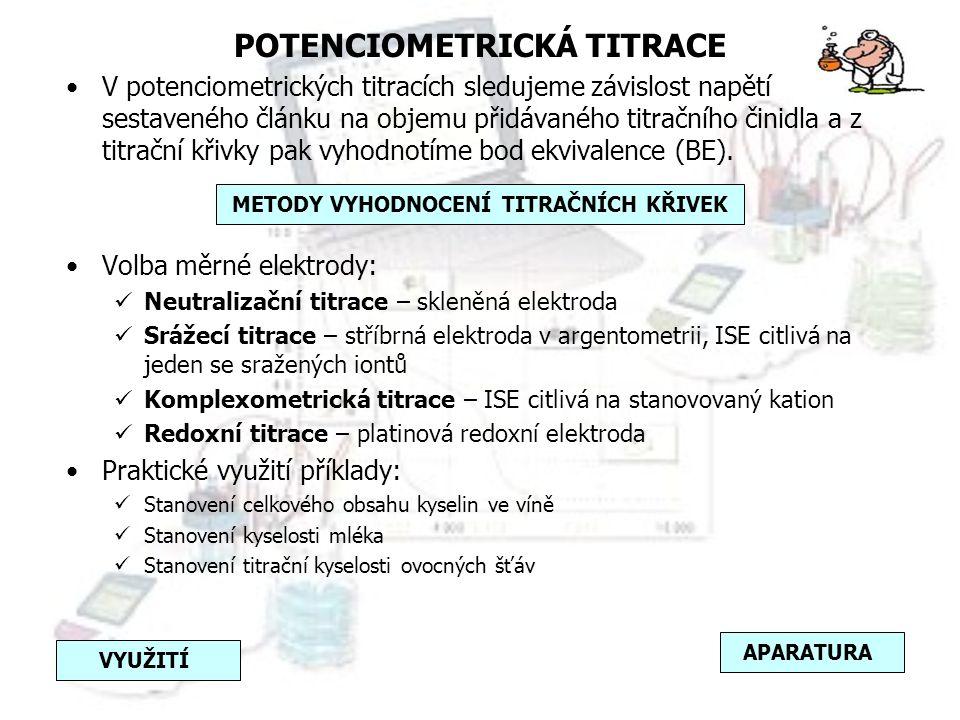 POTENCIOMETRICKÁ TITRACE