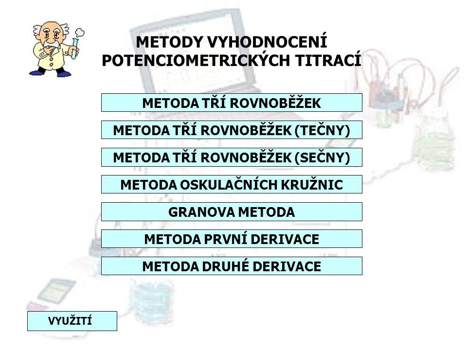 METODY VYHODNOCENÍ POTENCIOMETRICKÝCH TITRACÍ