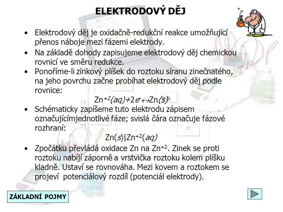 ELEKTRODOVÝ DĚJ Elektrodový děj je oxidačně-redukční reakce umožňující přenos náboje mezi fázemi elektrody.