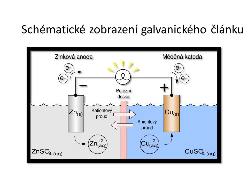 Schématické zobrazení galvanického článku