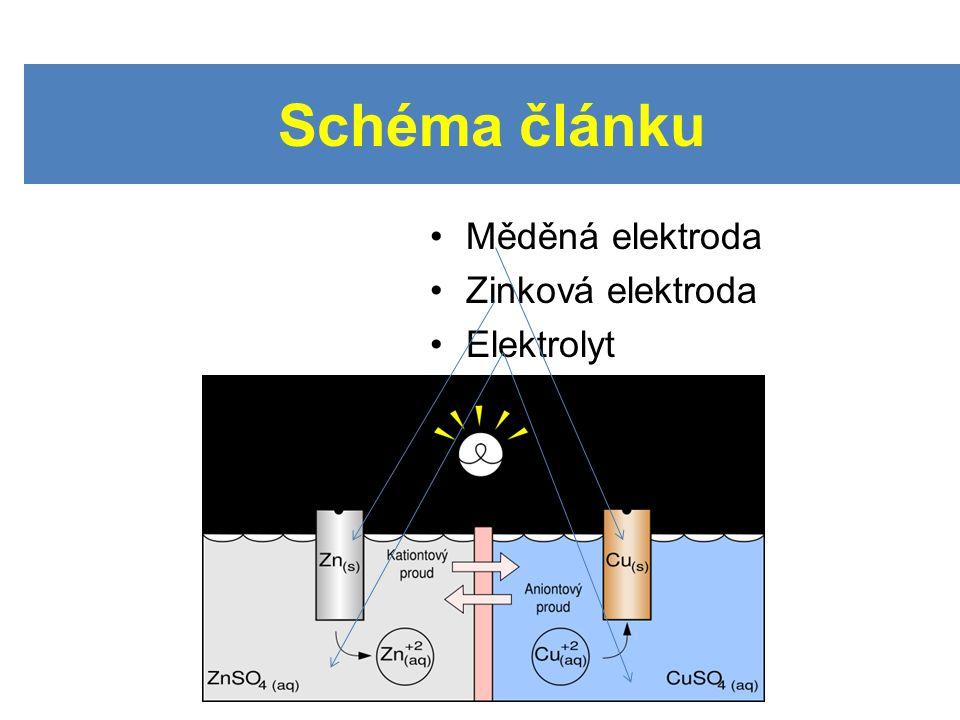 Schéma článku Měděná elektroda Zinková elektroda Elektrolyt