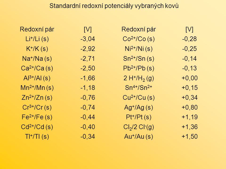 Standardní redoxní potenciály vybraných kovů