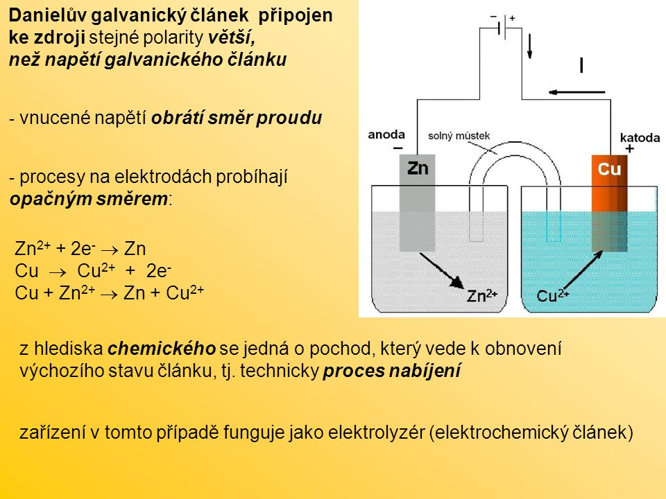 Danielův galvanický článek připojen ke zdroji stejné polarity větší,