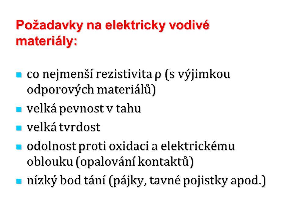 Požadavky na elektricky vodivé materiály: