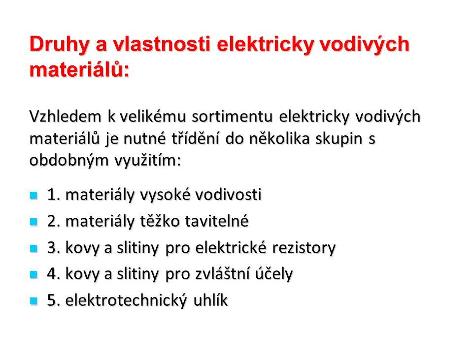 Druhy a vlastnosti elektricky vodivých materiálů: