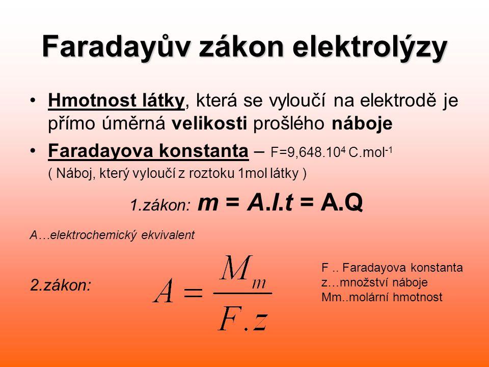 Faradayův zákon elektrolýzy