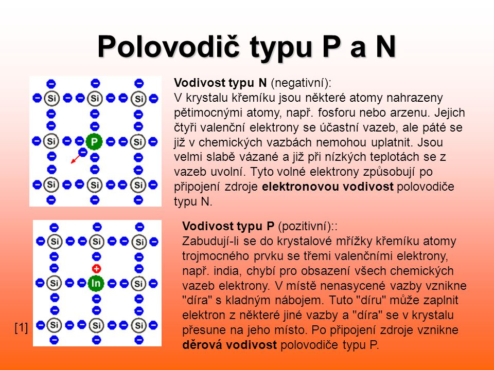 Polovodič typu P a N