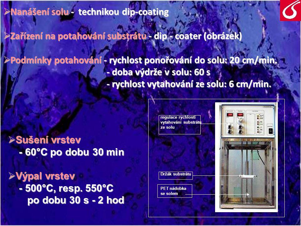 Nanášení solu - technikou dip-coating
