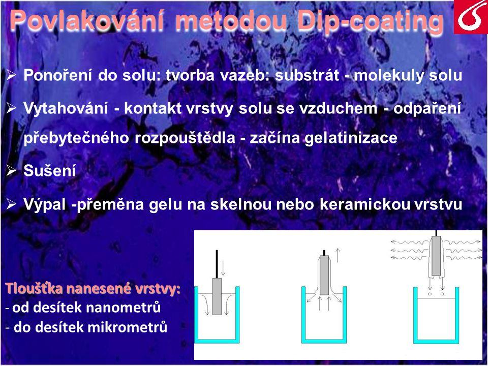 Povlakování metodou Dip-coating