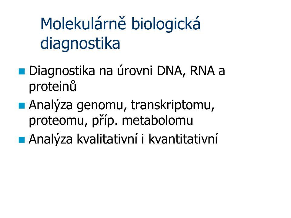 Molekulárně biologická diagnostika
