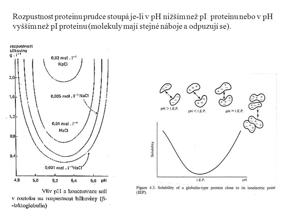 Rozpustnost proteinu prudce stoupá je-li v pH nižším než pI proteinu nebo v pH vyšším než pI proteinu (molekuly mají stejné náboje a odpuzují se).