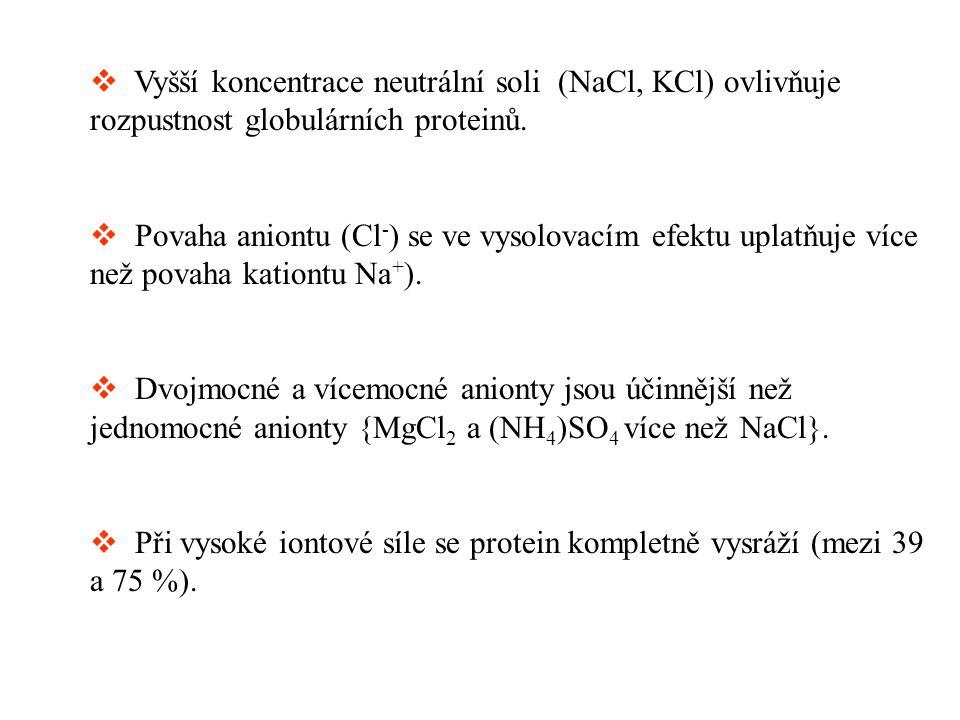 Vyšší koncentrace neutrální soli (NaCl, KCl) ovlivňuje rozpustnost globulárních proteinů.