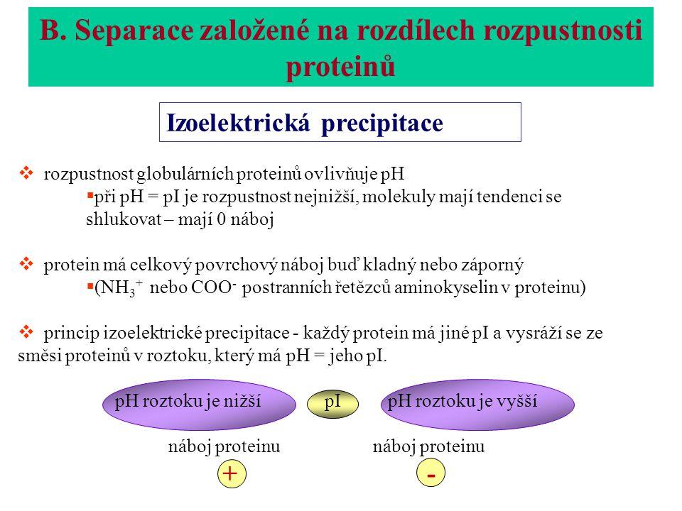 B. Separace založené na rozdílech rozpustnosti proteinů