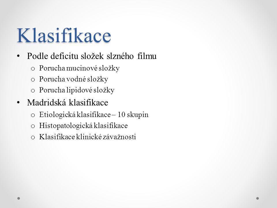 Klasifikace Podle deficitu složek slzného filmu Madridská klasifikace