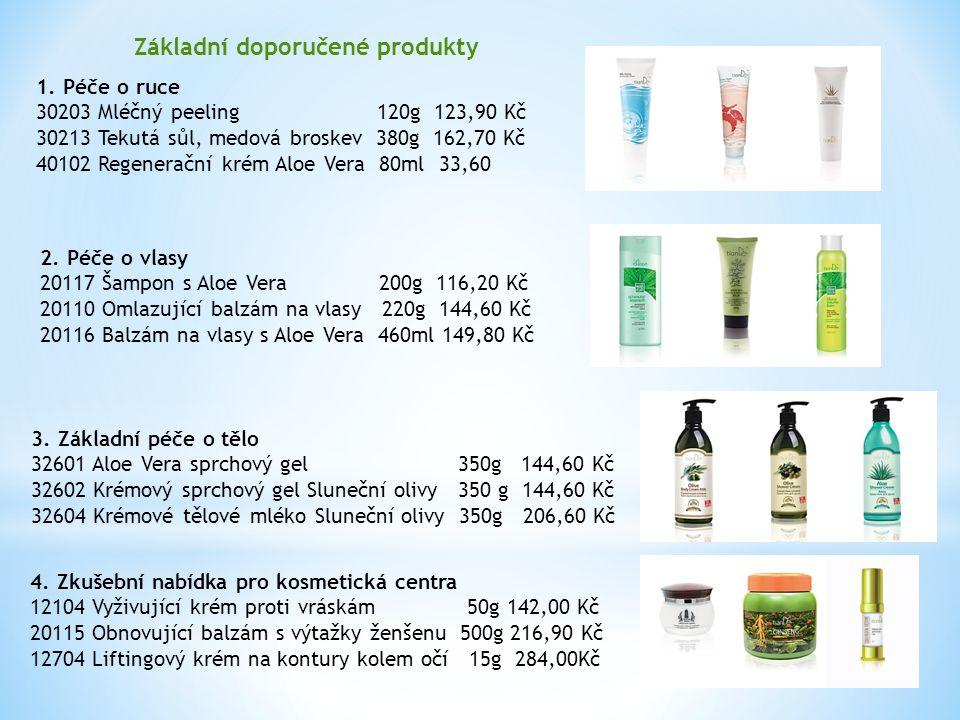 Základní doporučené produkty