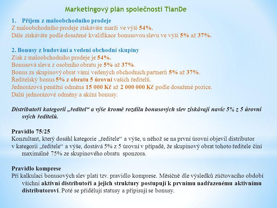 Marketingový plán společnosti TianDe