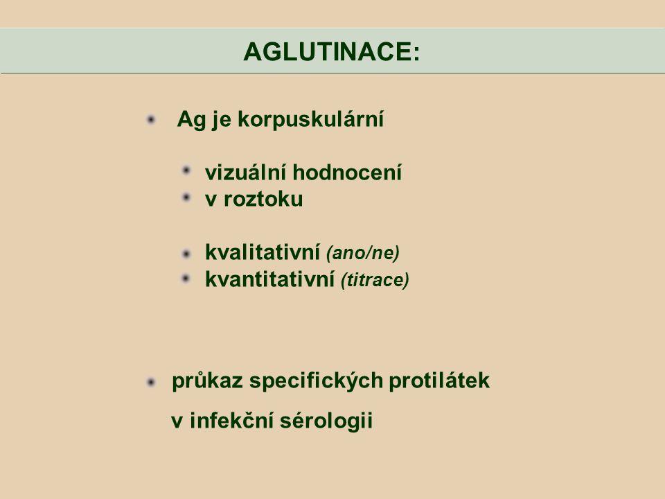 AGLUTINACE: Ag je korpuskulární vizuální hodnocení v roztoku
