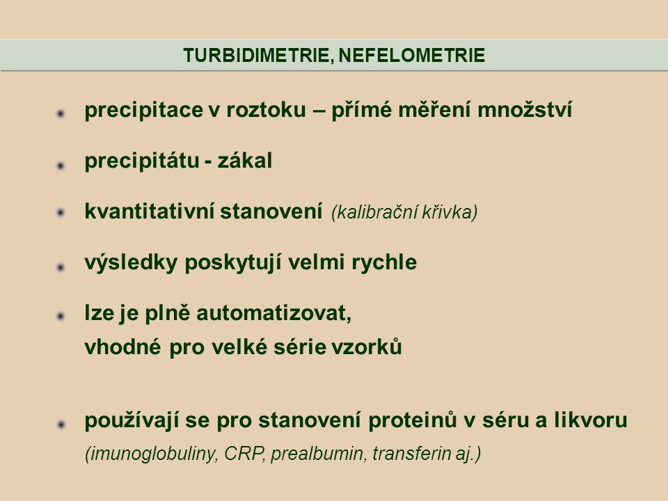 TURBIDIMETRIE, NEFELOMETRIE
