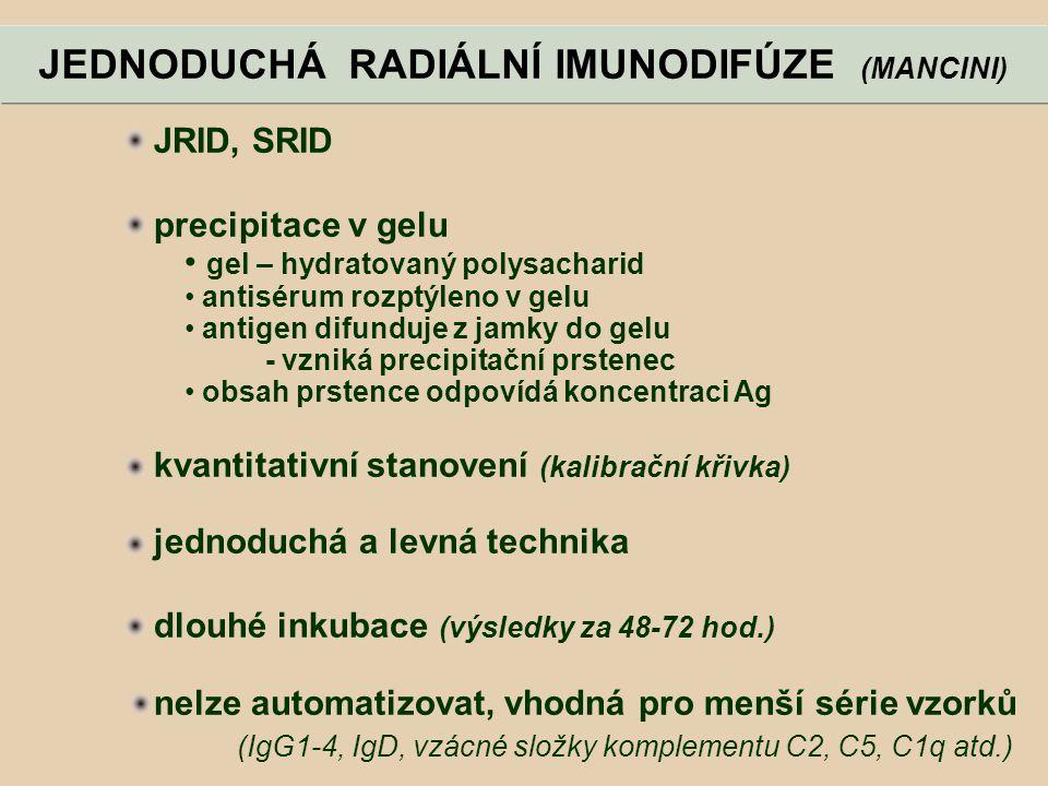 JEDNODUCHÁ RADIÁLNÍ IMUNODIFÚZE (MANCINI)