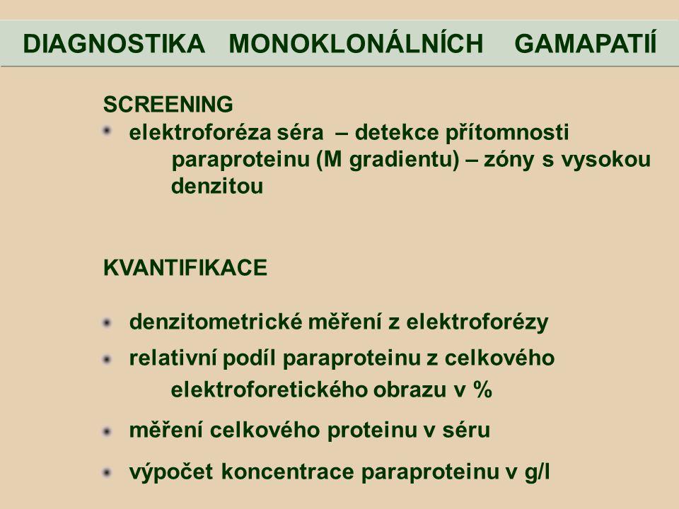 DIAGNOSTIKA MONOKLONÁLNÍCH GAMAPATIÍ