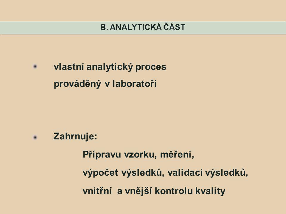 vlastní analytický proces prováděný v laboratoři