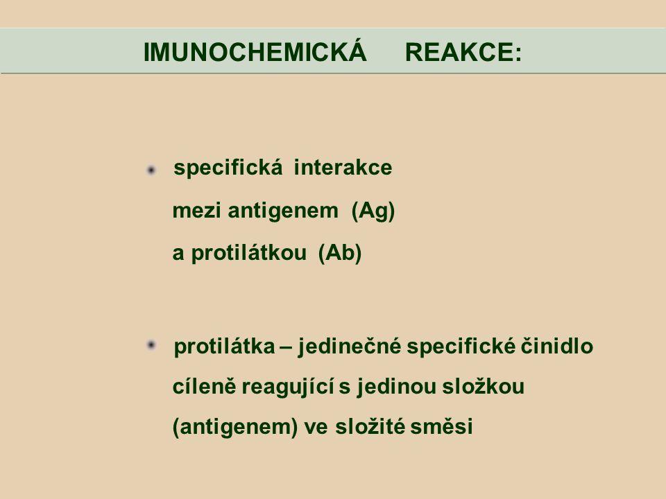 IMUNOCHEMICKÁ REAKCE: