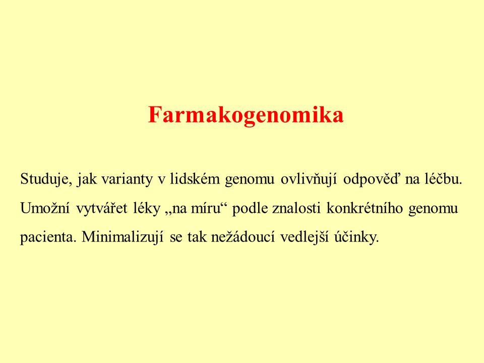 Farmakogenomika