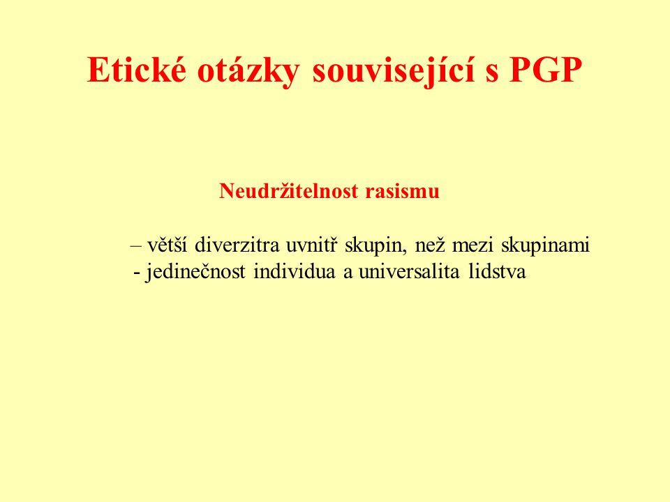 Etické otázky související s PGP Neudržitelnost rasismu