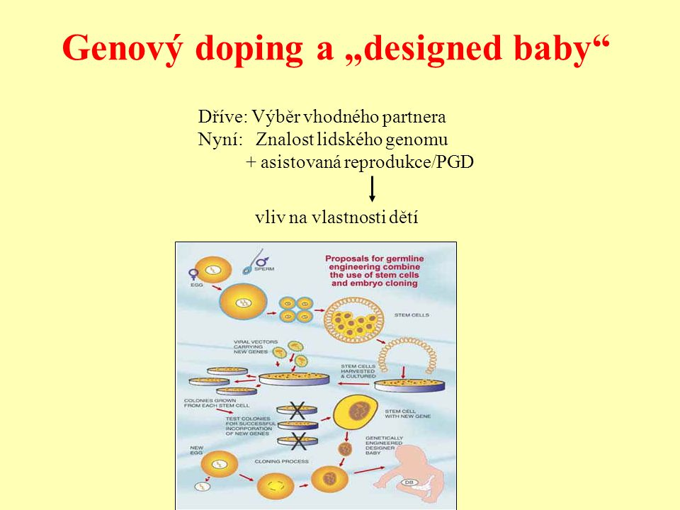 "Genový doping a ""designed baby"