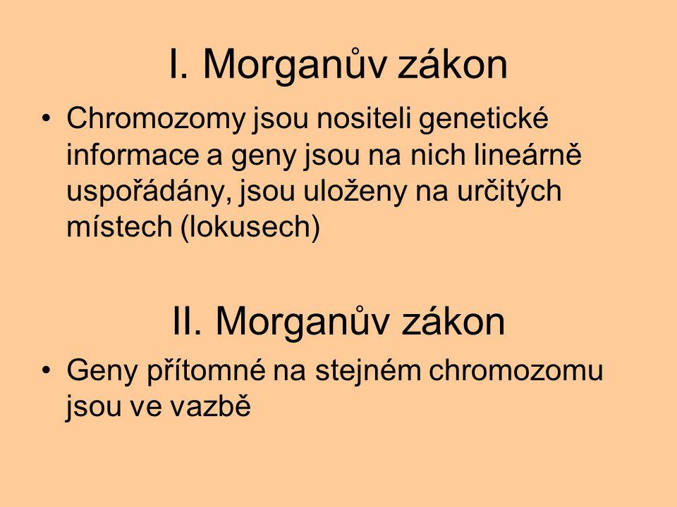 I. Morganův zákon II. Morganův zákon