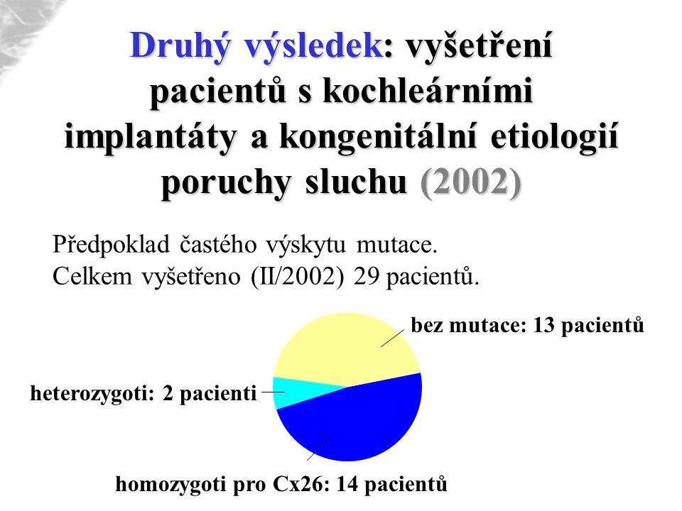 Druhý výsledek: vyšetření pacientů s kochleárními implantáty a kongenitální etiologií poruchy sluchu (2002)