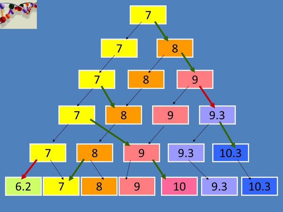 7 7 8 7 8 9 7 8 9 9.3 7 8 9 9.3 10.3 6.2 7 8 9 10 9.3 10.3