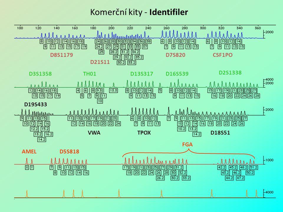 Komerční kity - Identifiler