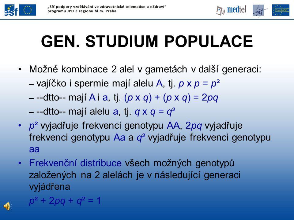 GEN. STUDIUM POPULACE Možné kombinace 2 alel v gametách v další generaci: – vajíčko i spermie mají alelu A, tj. p x p = p².