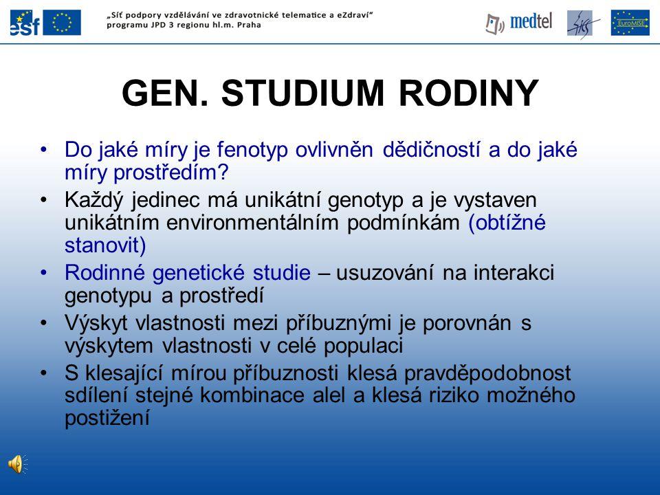 GEN. STUDIUM RODINY Do jaké míry je fenotyp ovlivněn dědičností a do jaké míry prostředím