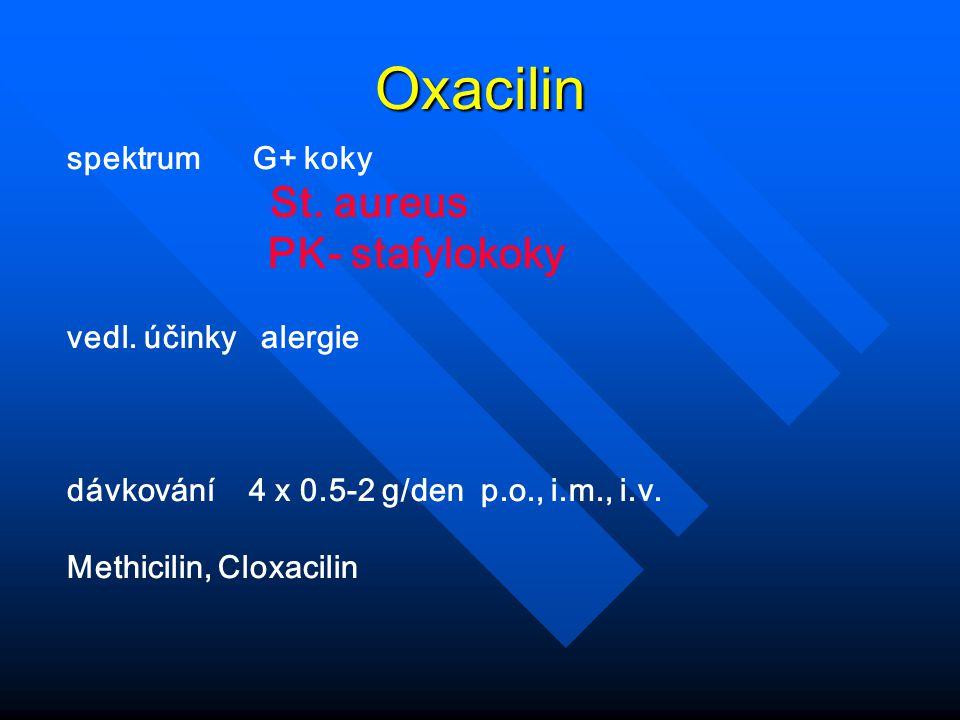 Oxacilin PK- stafylokoky spektrum G+ koky St. aureus